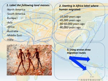 Early Human Migration - Map Activity