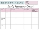 Early Humans Chart