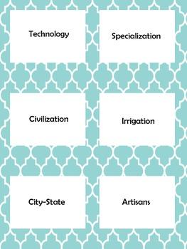 Early Humans Mesopotamia Civilizations Quiz Quiz Trade Set of 24 Cards