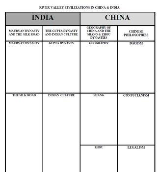 Early India & China