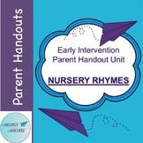 Early Intervention Parent Handout Unit: Nursery Rhymes