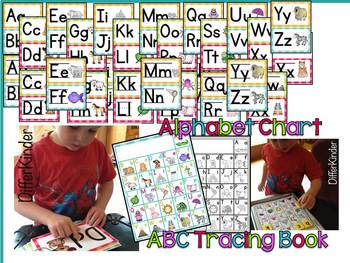 Early Learners' Letter Poster,Editable Name Cards, ABC Book And ABC Charts