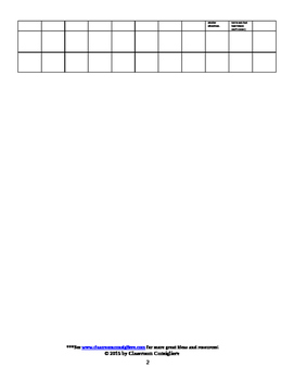 Early Learning Assessment Social Foundations Individual Rubric grid