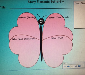 Early Literacy Graphic Organizers for Smartboard