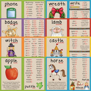Early Literacy Tools: Confusing Consonants Spelling Tips PHOTO Book