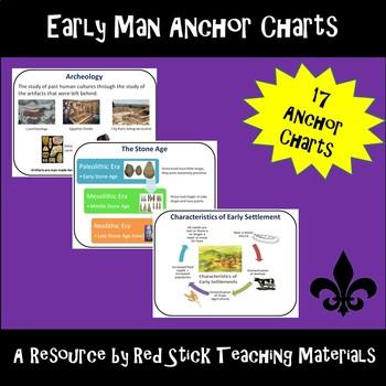 Anchor Charts--World History: EARLY MAN