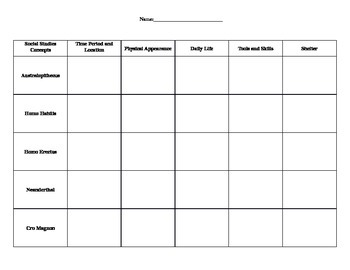 Early Man Graphic Organizer (Process Grid)