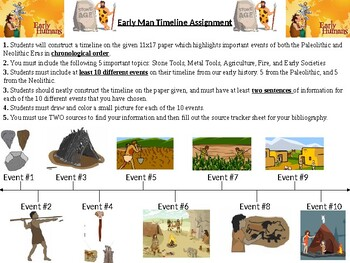Early Man Timeline Assignment