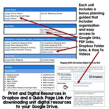 Early Man World History BUNDLE