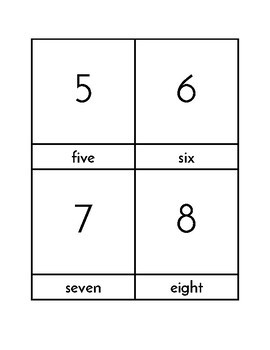 Early Math Concepts - Number Recognition and Number Sense