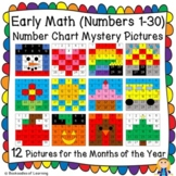 Early Math Number Chart Mystery Pictures (Numbers 1-30) Mo