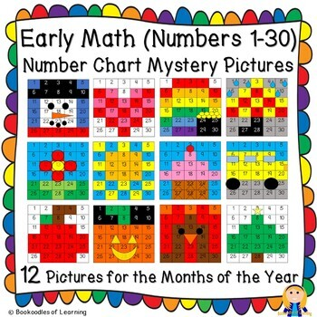 Early Math (Preschool/Kindergarten) Number Chart Mystery Pictures (Numbers 1-30)