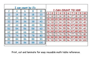 Early Math Skills Counting Tables