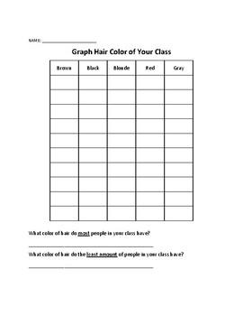 Early Math Skills Graphs