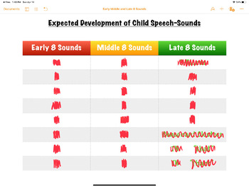 Early, Middle, and Late 8 Sounds Handout