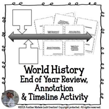 Early & Modern World History Review Annotation & Timeline Activity