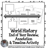 Early & Modern World History Review Annotation & Timeline