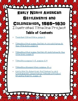 Early North American Settlements and Colonization-1565-1630-Illustrated Timeline
