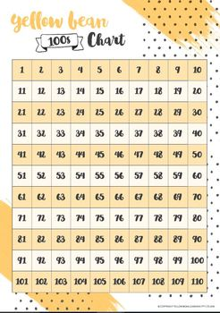 Early Numeracy Guide with Printables