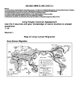 Early People Migration Pattern Item Set