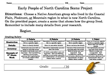 Early People of North Carolina Scene Project