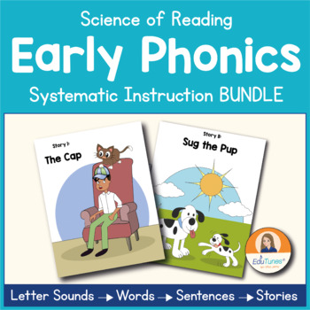 Early Reading Songs and Activities