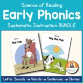 Early Phonics GROWING BUNDLE | Phonics Songs | Phonics Videos | Phonics Readers