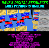 Early Presidents Timeline