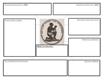 Early Reformers: Abolition and Suffrage Note Page