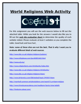 Early Religions Webquest/Website Evaluation