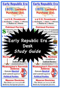 Early Republic Era, Study Guide