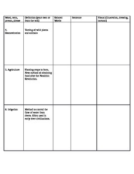 Early River Civilizations Vocabulary Matrix