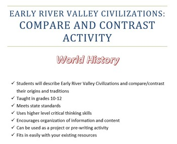Early River Valley Civilizations - Graphic Organizer - Com