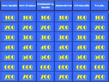 Jeopardy - Early Settlements of North America (A 5th Grade Comprehensive Review)