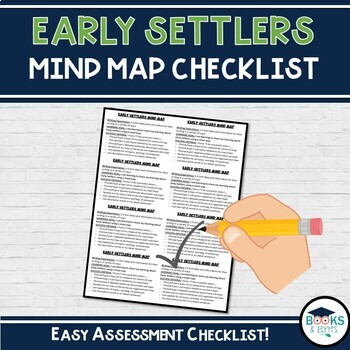 Early Settlers Mind Map Checklist (Ontario)