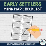 Early Settlers Mind Map Checklist