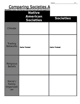 Early Societies Comparison Chart