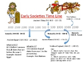 Early Society Time Line