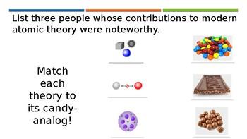 Atomic Theories: Democritus, Dalton, Thomson, and Millikan
