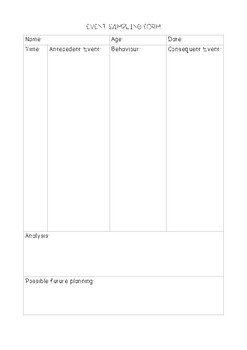 Early Years EYLF Observation Templates