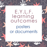 Doc: Posters/ programming Early Years Learning Framework Learning Outcomes