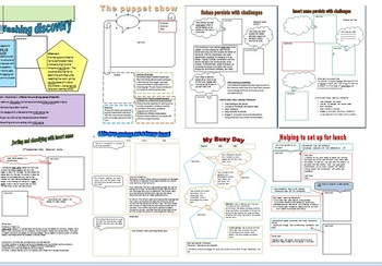 Eylf Early Years Learning Framework Learning Stories Templates By
