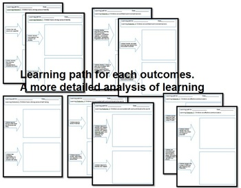 EYLF - Early Years Learning Framework - The Complete Templates