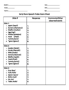 Early-Years Speech Probe/ Articulation Screener Recording Sheet