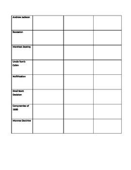 Early presidencies activity worksheet
