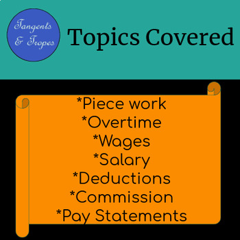 Earning an Income Unit Exam (Workplace Math 10)
