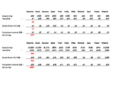 Earnings Calculations and Deductions with Answers