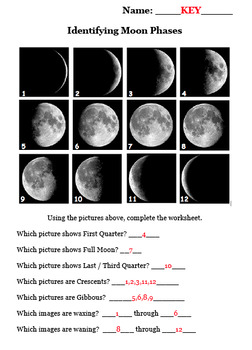 Earth Space Science Astronomy Identifying Moon Phases Activity w/ Key