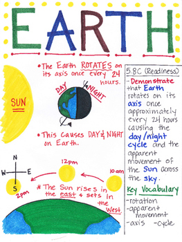 5th Grade Earth