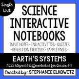 Earth's Systems: Geosphere, Atmosphere & Hydrosphere Interactive Notebook Unit